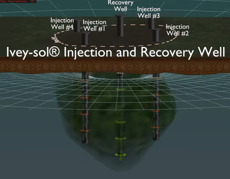 Ivey-sol® Injection and Recovery Well